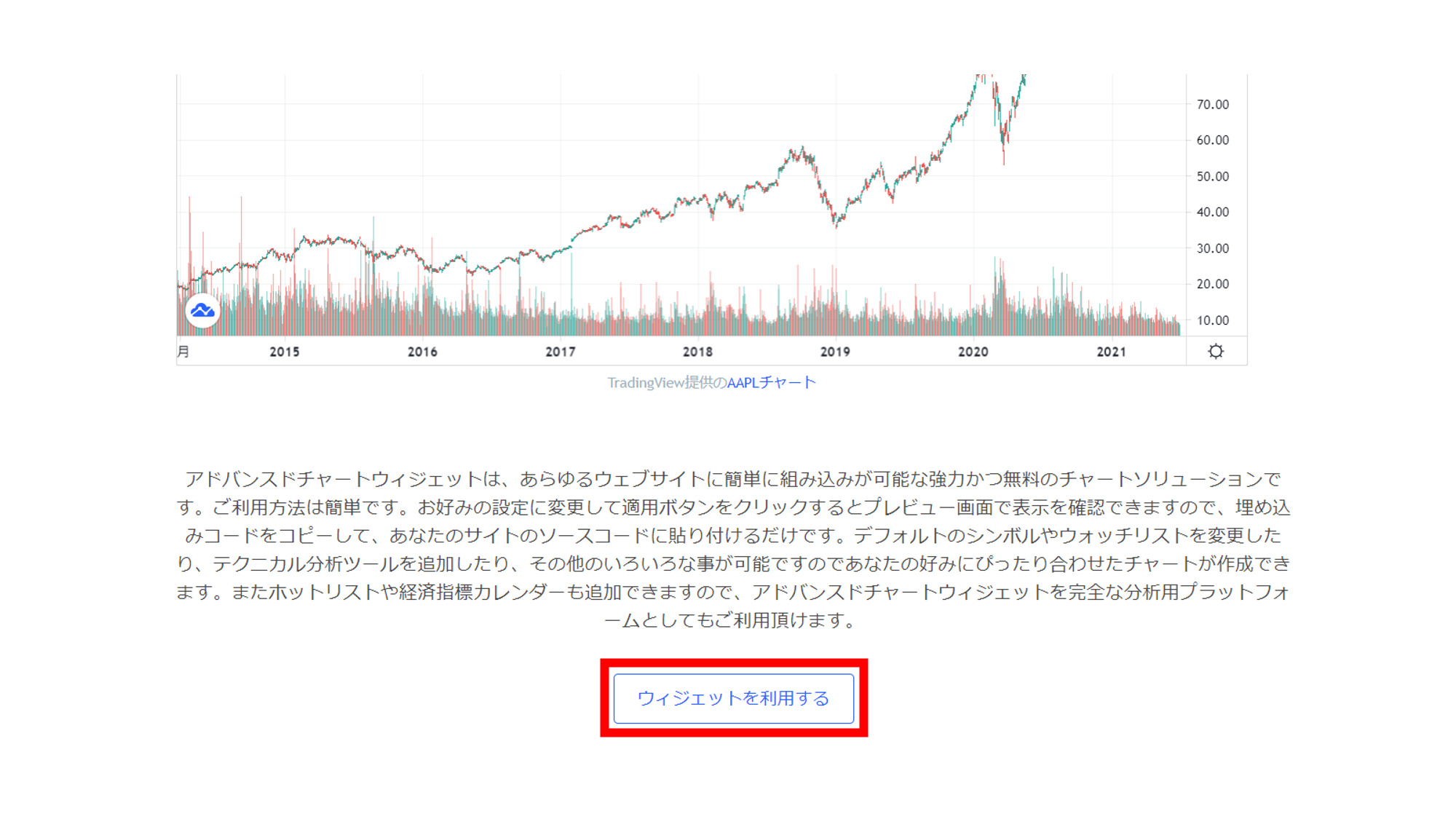 Tradingview-リアルタームチャートの作成-1