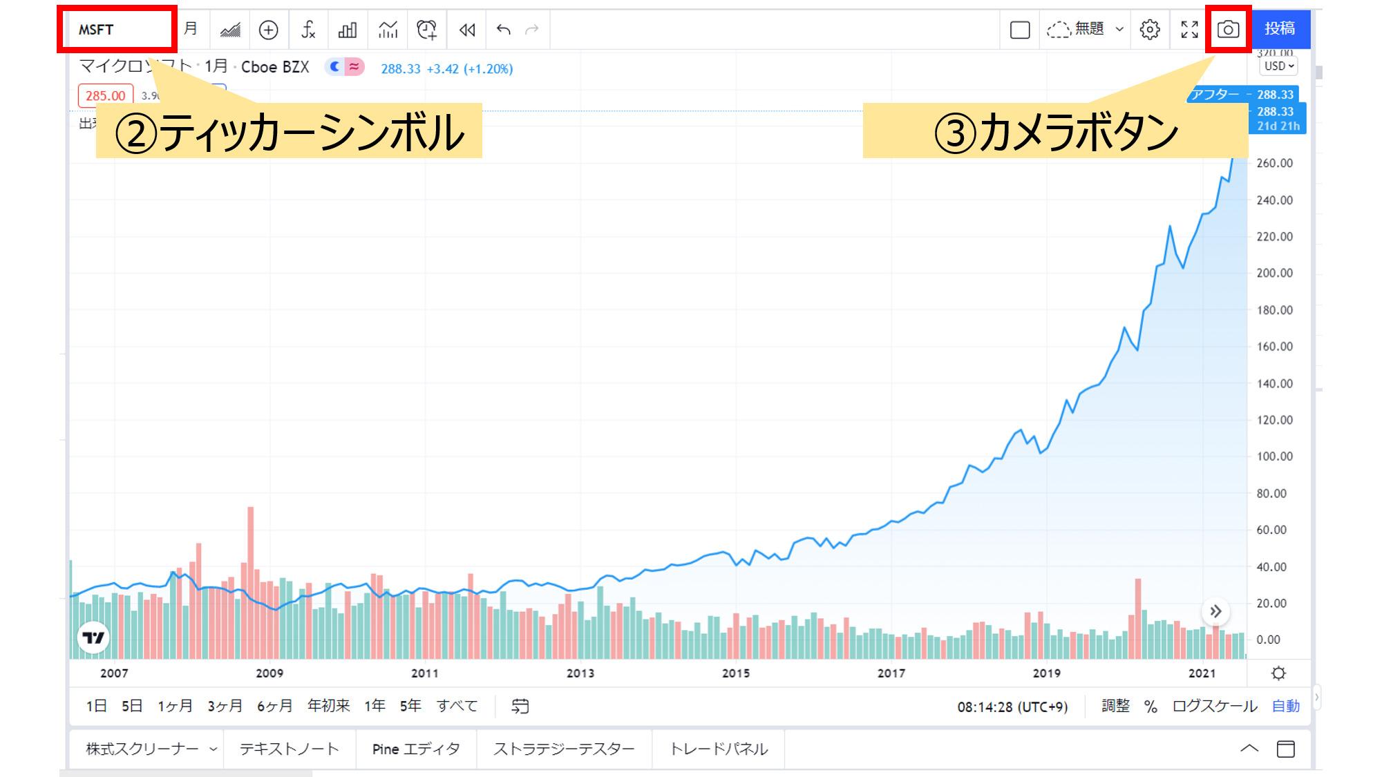 Tradingview-画像作成-1