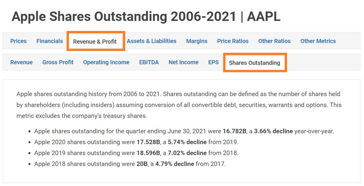 マイクロトレンドで自社株買いを調べる。share outstandingのページへ。