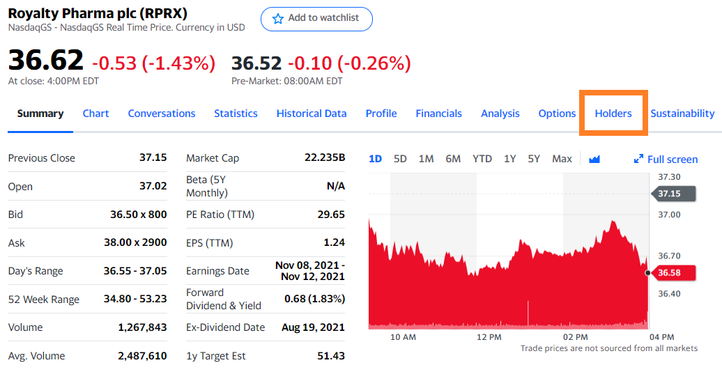Yahoo Finance Holderをクリック